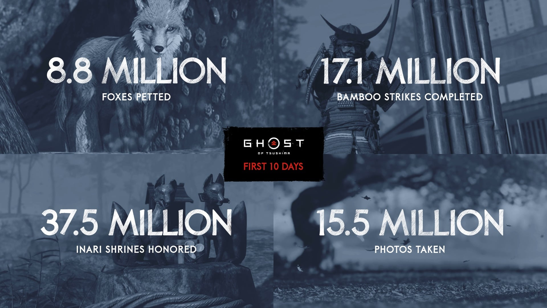 Ghost of Tsushima player stats